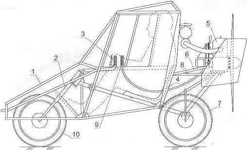 Компоновка аэромобиля и элементы каркаса кабины