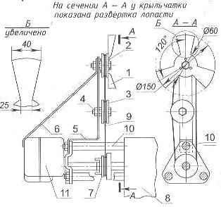 Схема устройства принудительного воздушного охлаждения двигателя