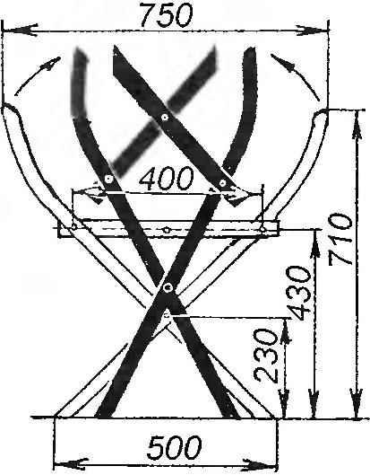Габариты кресла и схема его складывания