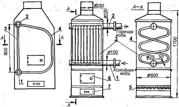 Рис. 4. Водотрубный нагреватель с внутренней топкой