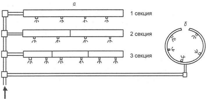 Рис.3. Распределительная сеть