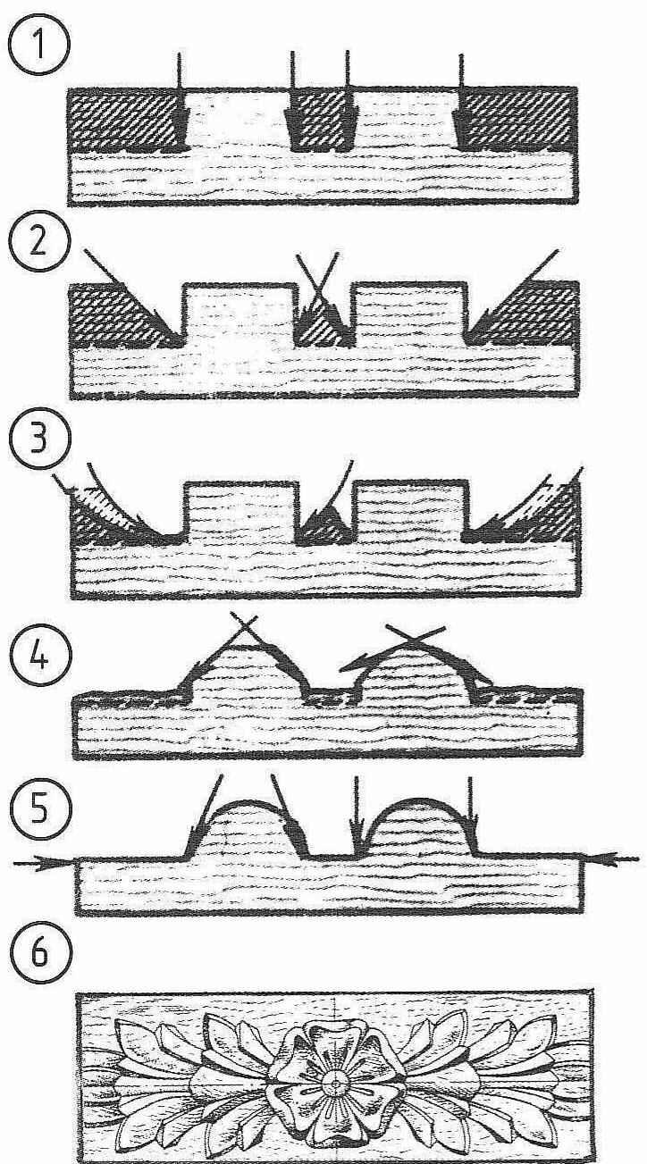 Этапы выполнения рельефной резьбы