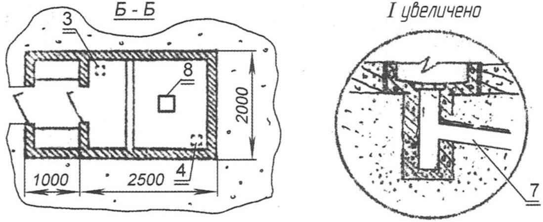 Рис. 2. Наземный погреб-ледник (с погребницей и обваловкой)