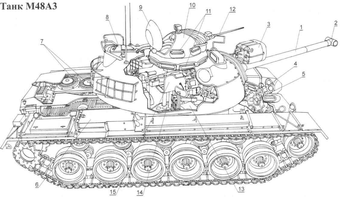 Танк М48АЗ