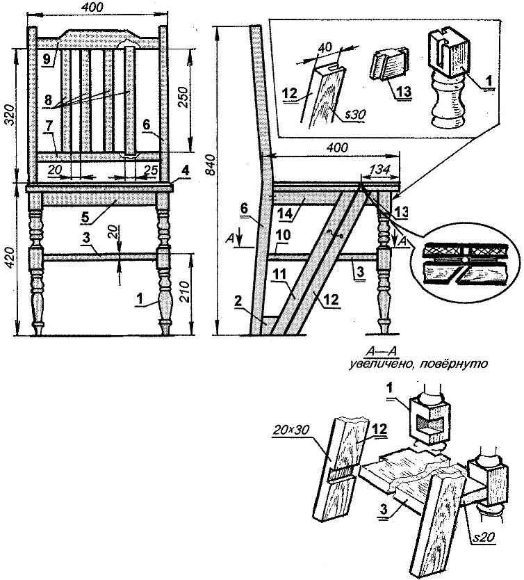 Fig. 1. From the chair—ladder
