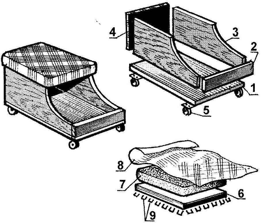 Ящик-сиденье