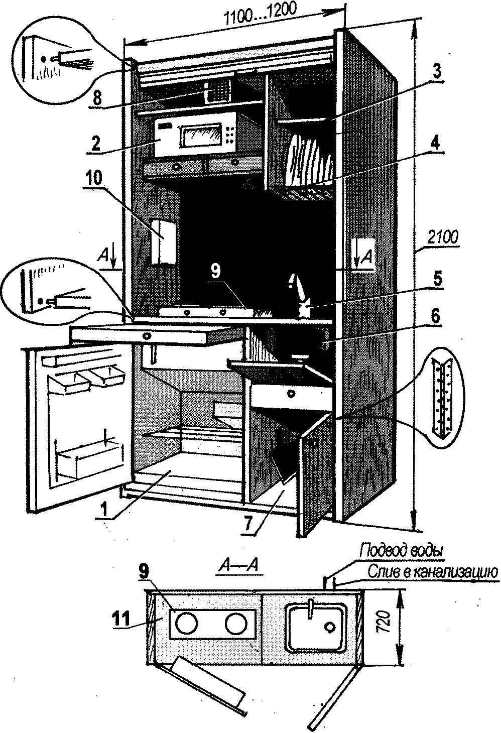 Рис. 2 . Оборудование мини-кухни