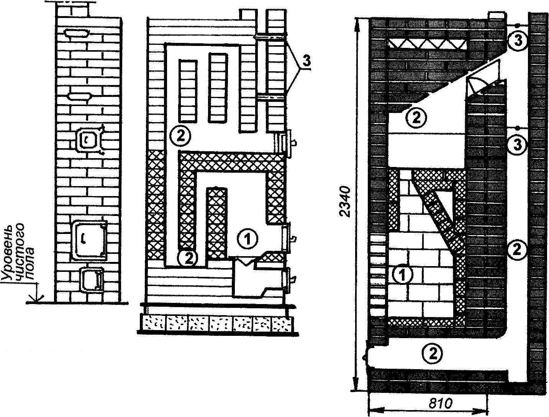 Рис. 1. Печь (вид спереди и её разрез). Справа показано сечение камина
