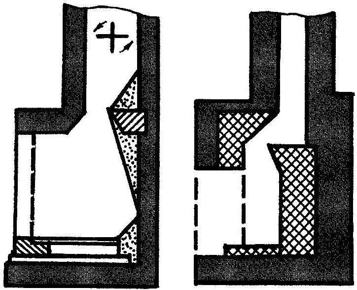 Рис. 2. Варианты антиконденсатных устройств в отопителях (заштриховано)