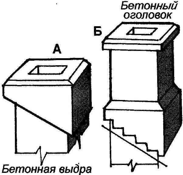 Рис. 7. Варианты бетонного оформления трубы