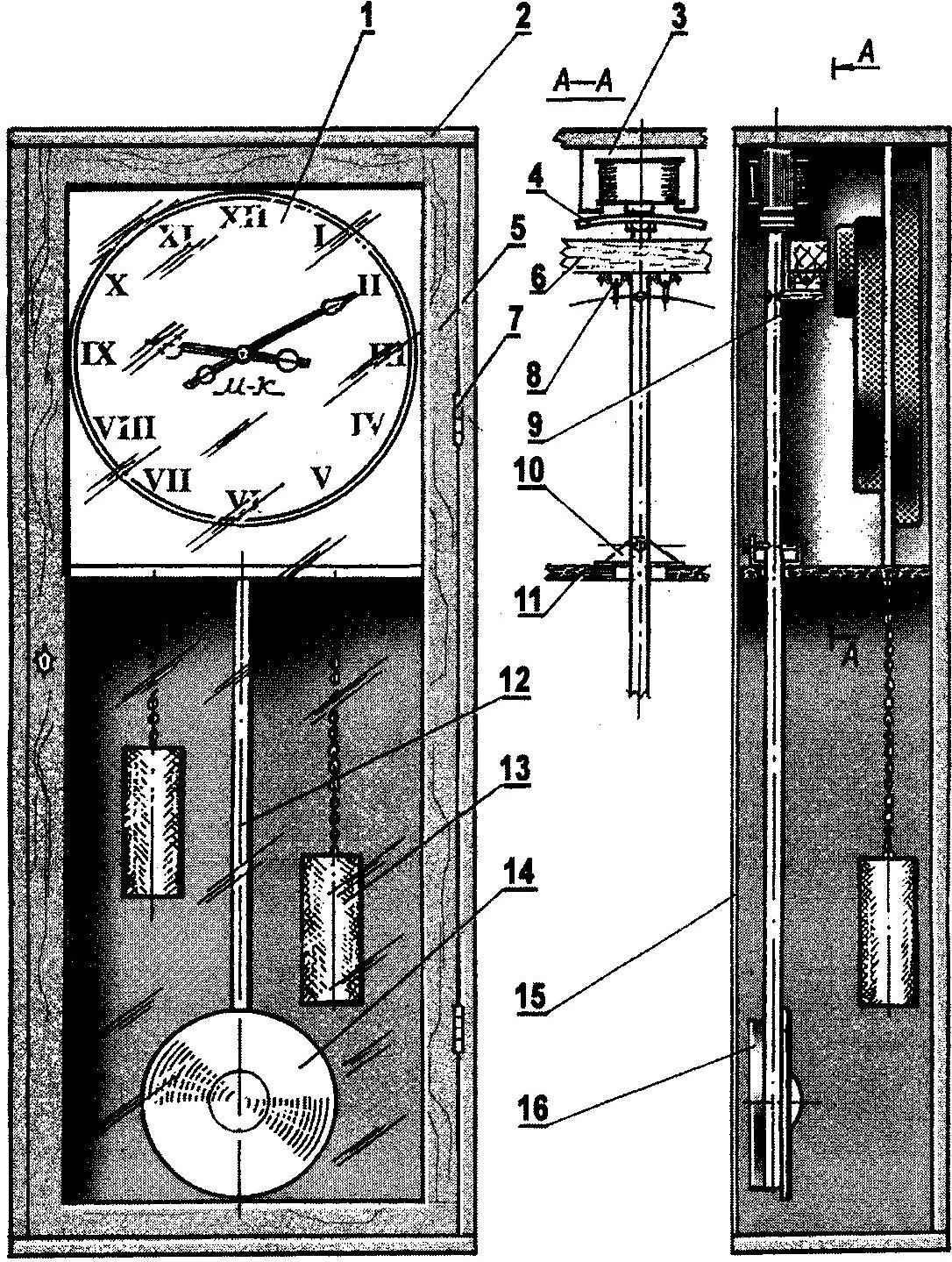 Устройство самодельных «старинных» маятниковых часов