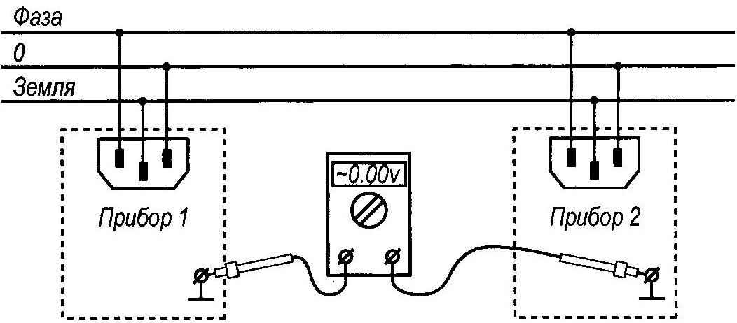 Fig. 3. Correct connection of electrical devices