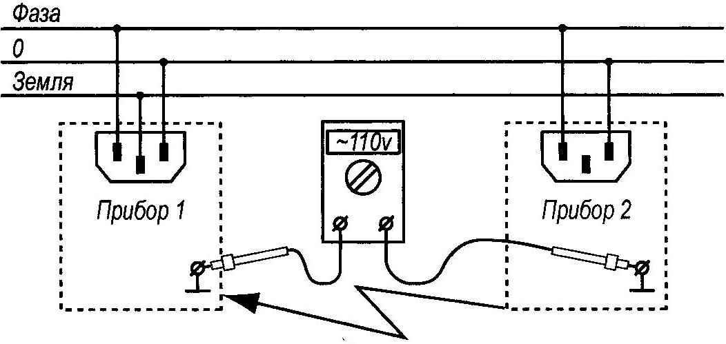 Рис. 5. Появление фазного напряжения на общем проводе (корпусе устройства) при обрыве нулевого провода