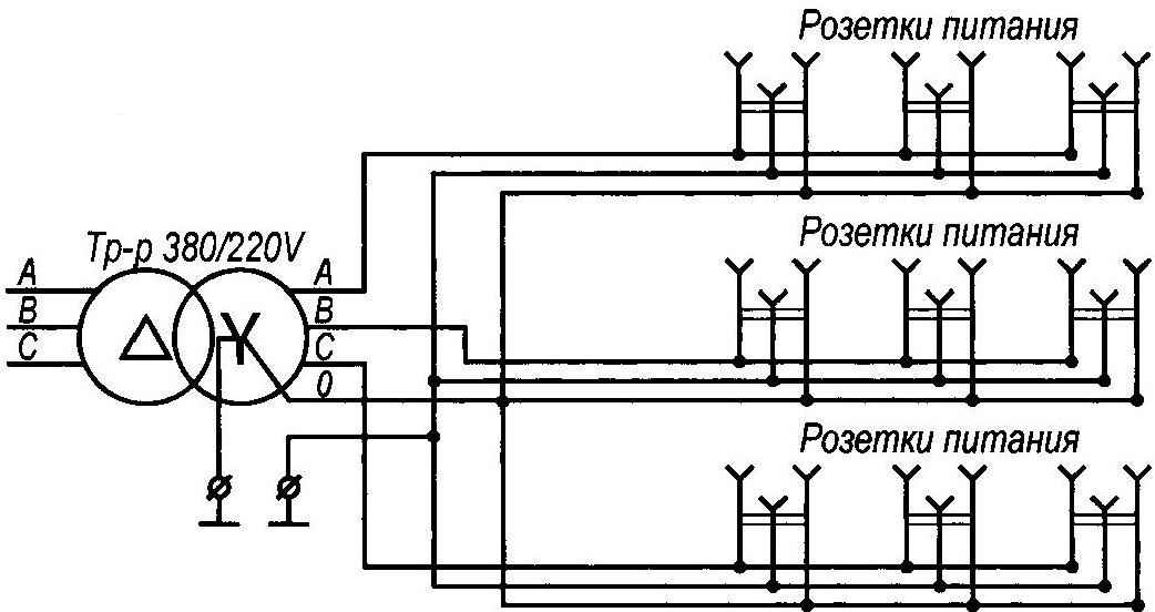 Fig. 8. Proper circuit grounding