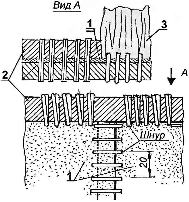 Приёмы сшивания основных деталей лодки