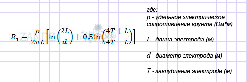 Выбор формул расчёта