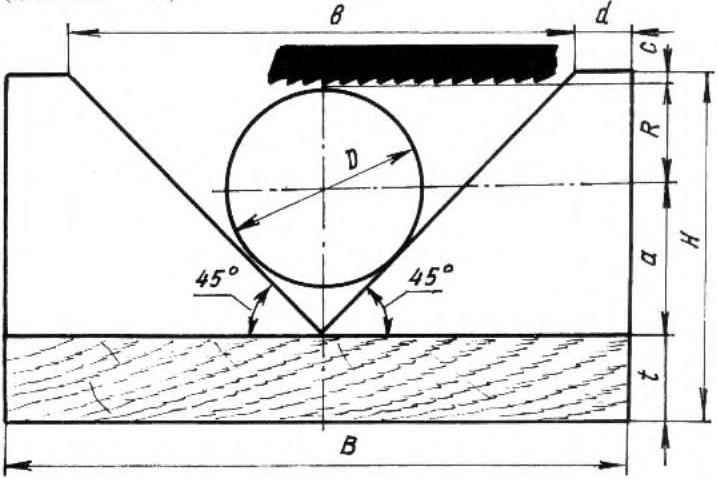 Геометрическая схема стусла