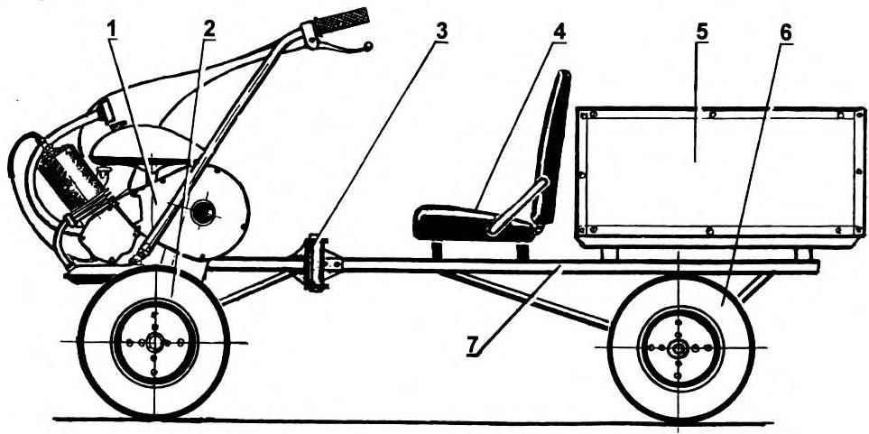 Мотогрузовичок на базе мотокультиватора