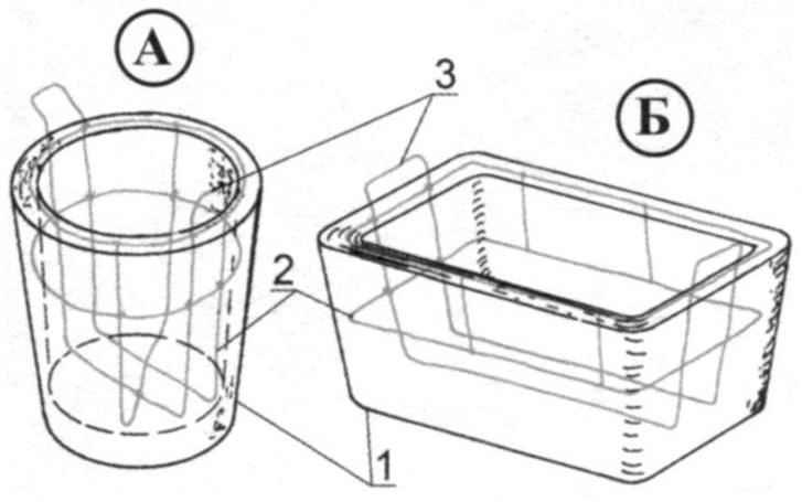 Рис. 3. Упрочнённые вазоны (А - цилиндрический, Б - прямоугольный)