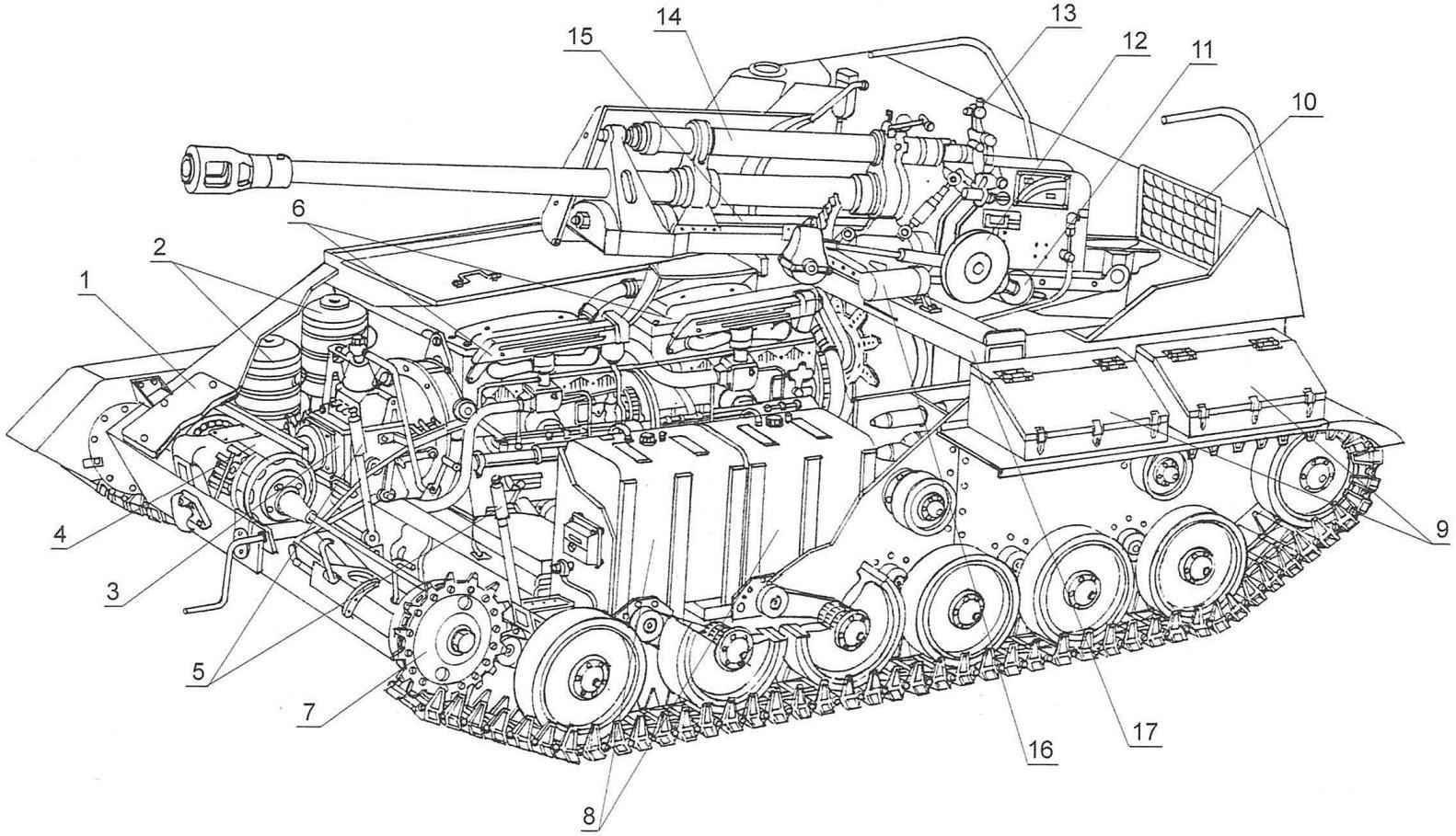Компоновка самоходной установки СУ-76М