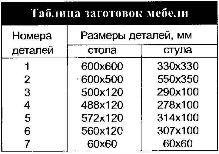 Таблица заготовок мебели