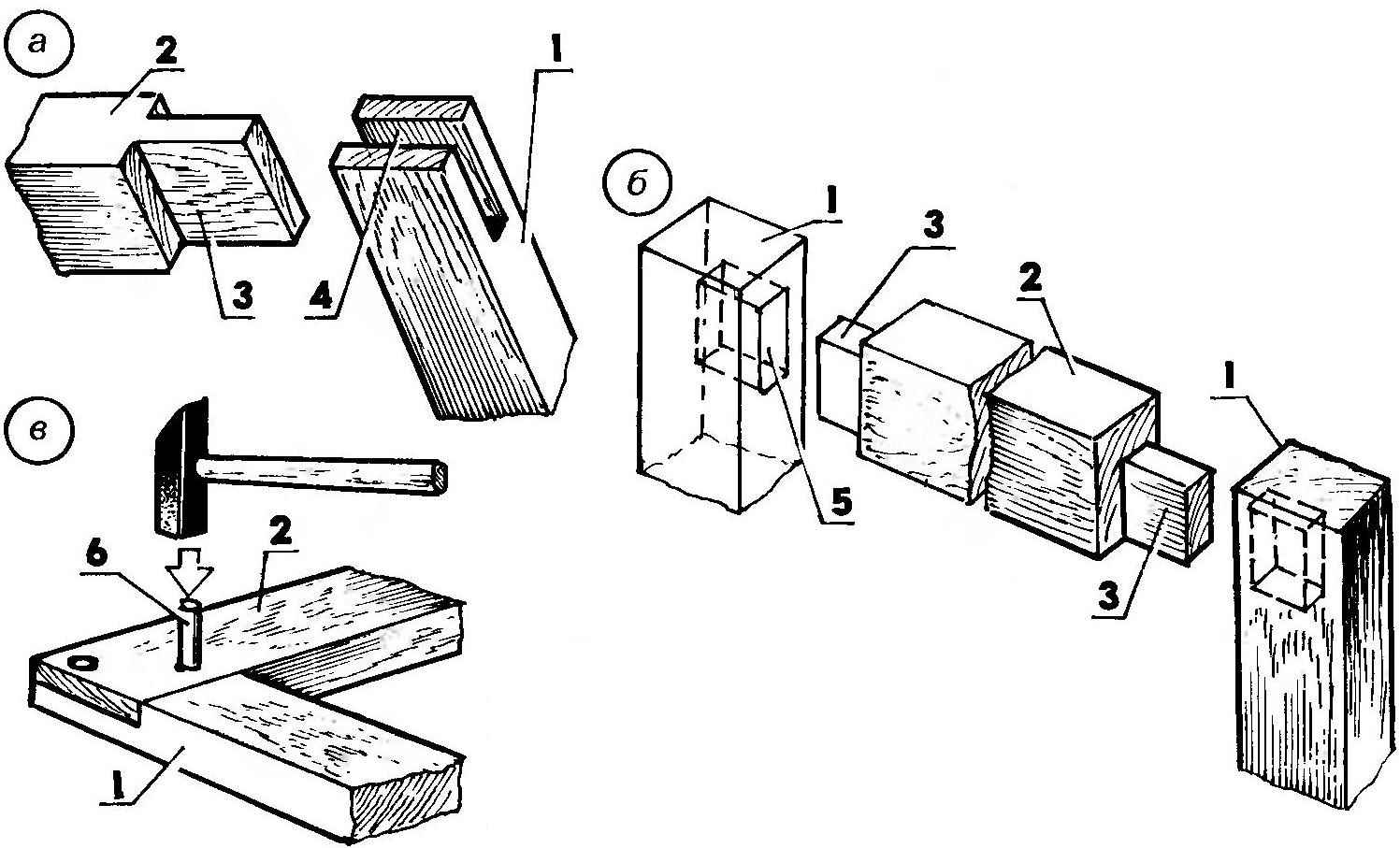 Fig. 2. Possible corner joints of the frame
