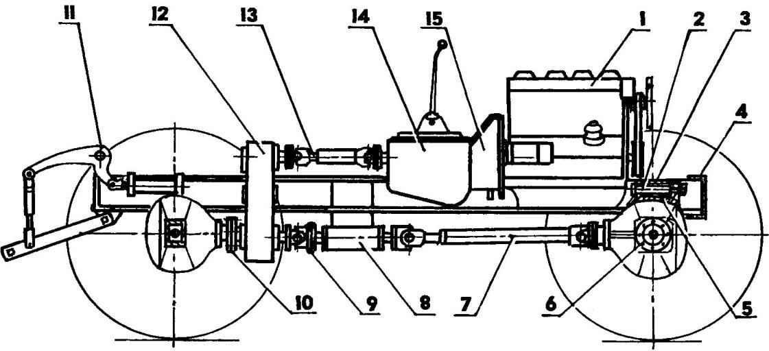 Шасси, двигатель и трансмиссия