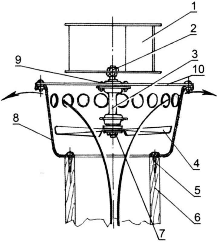 Конструкция ветровентилятора