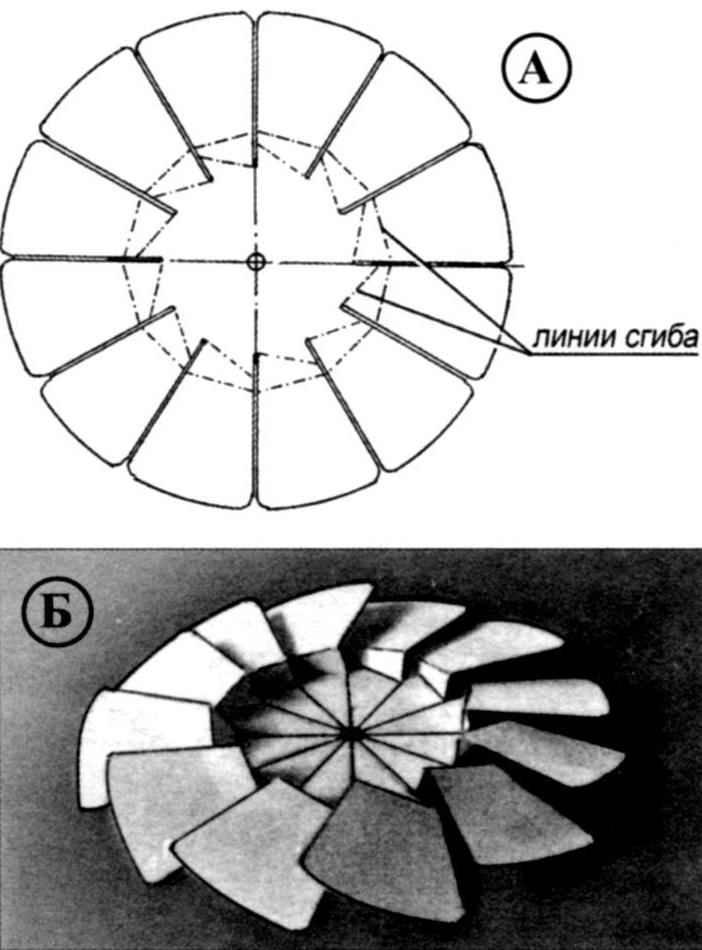 Как сделать крыльчатку своими руками