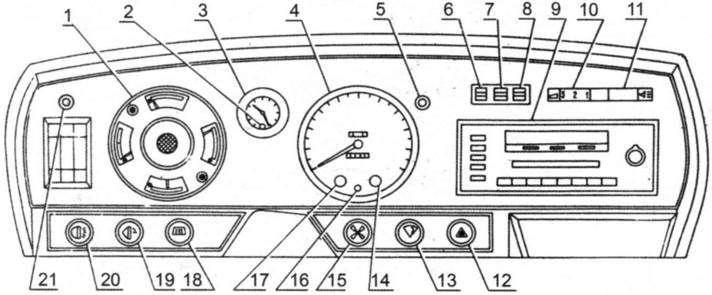 Приборная панель ГАЗ-14