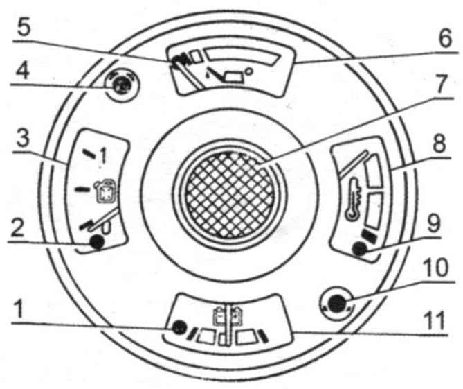 Комбинация приборов ГАЗ-14