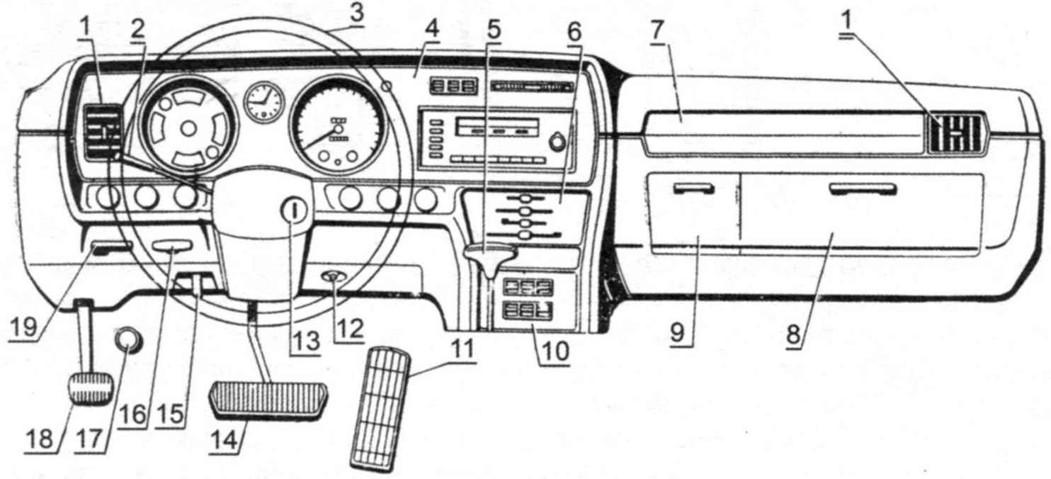 Основные органы управления ГАЗ-14