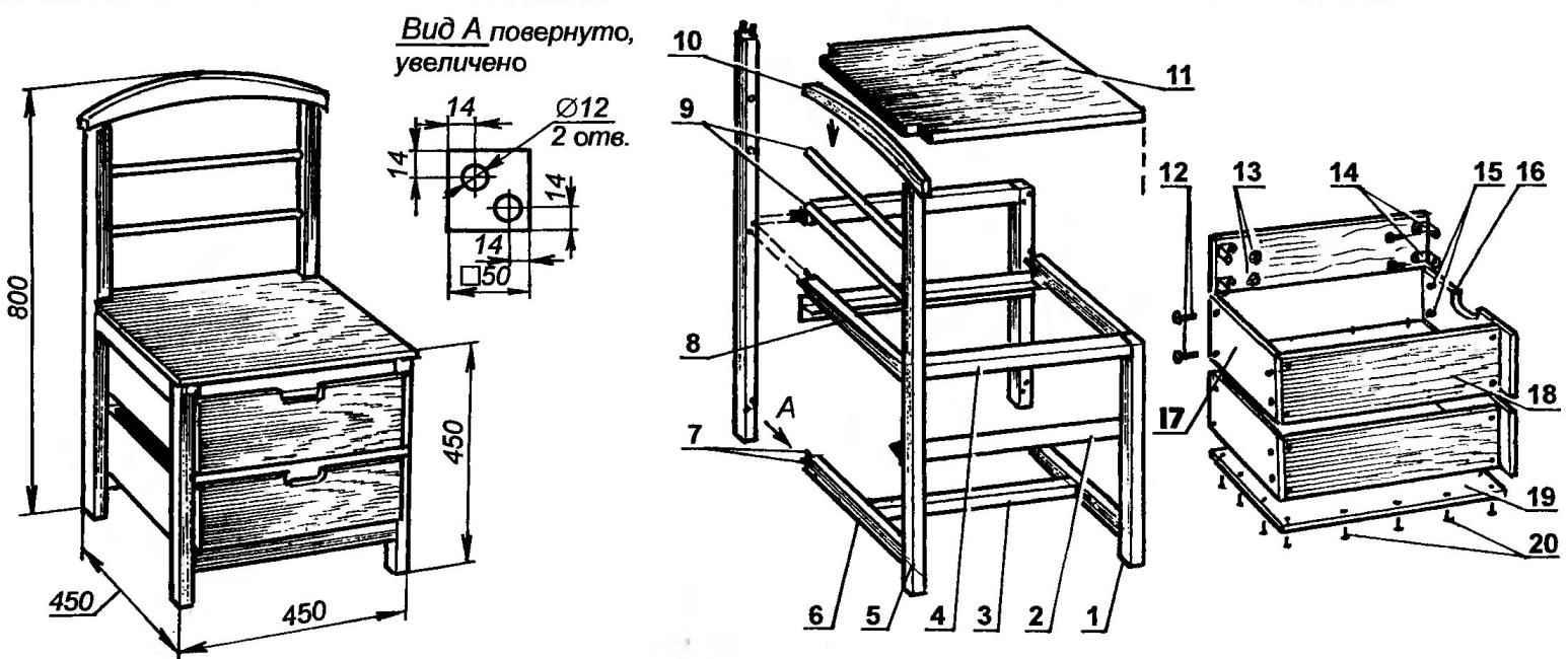 Конструкцня стула