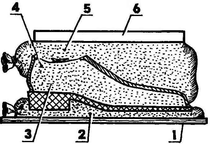 Ремонт обуви по «песчаной» технологии