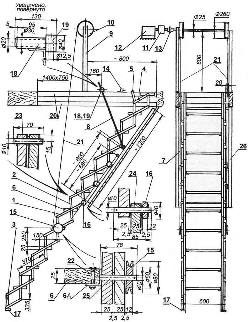 Рис1. Механизированная мансардная лестница