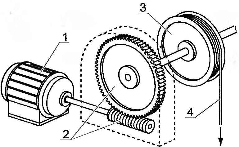 Рис. 2. Привод механизированной лестницы