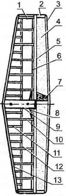Конструкция стабилизатора