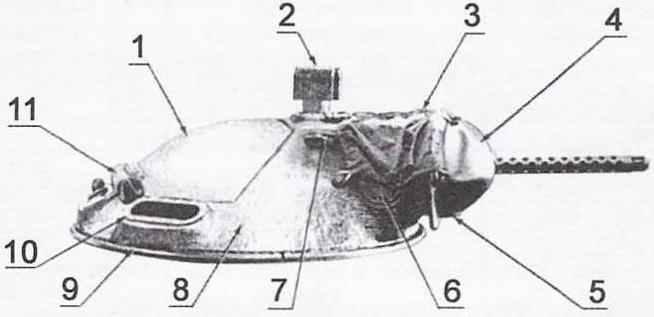 Башенка наводчика