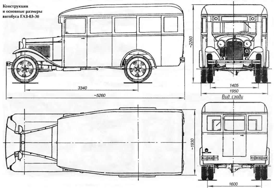 Design and main dimensions of the bus GAZ-03-30