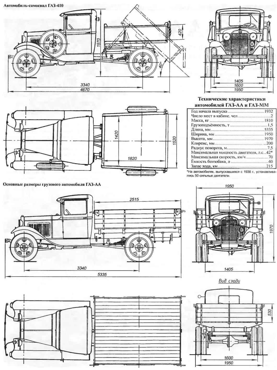 Car-truck GAZ-410