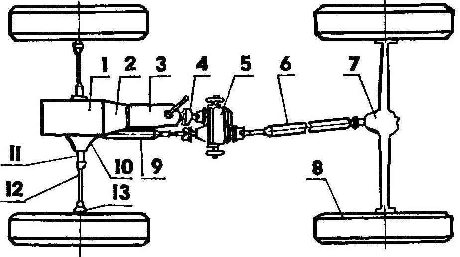 Схема компоновки силового агрегата, трансмиссии и ходовой части