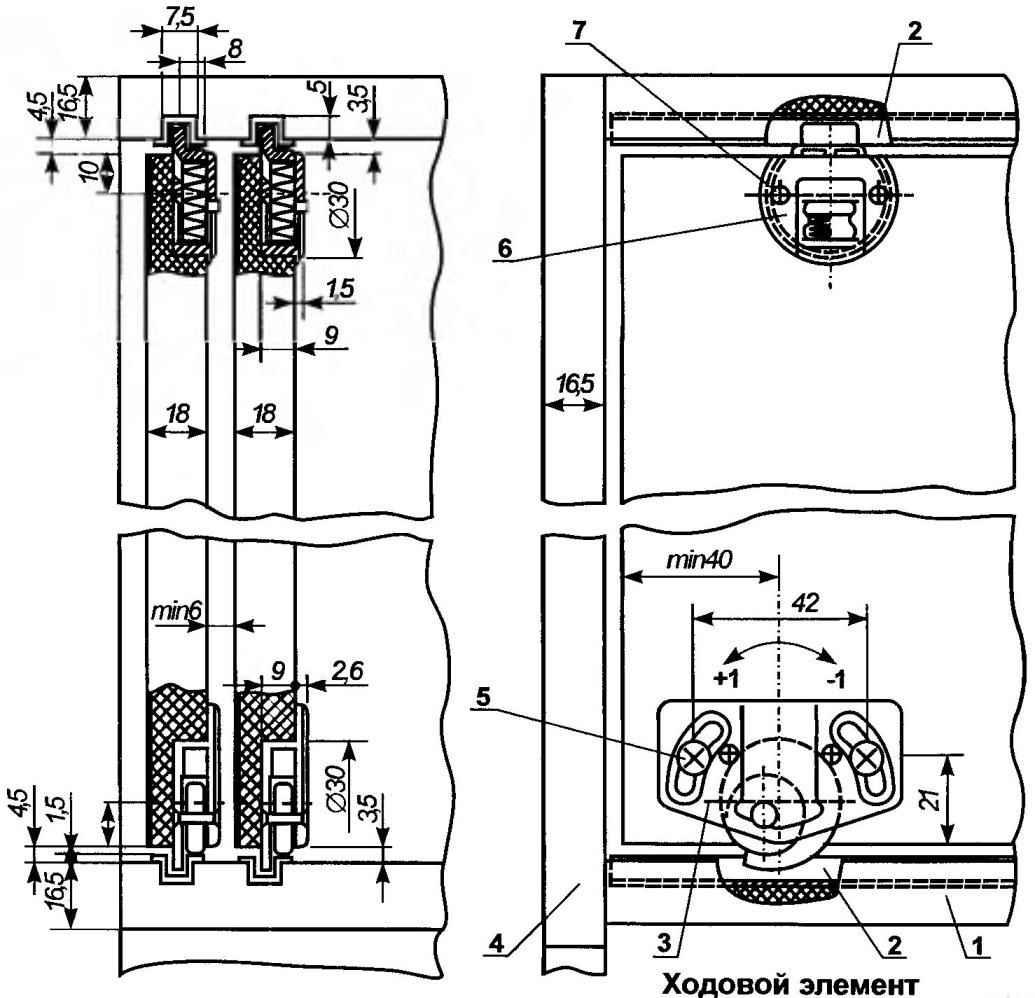Схема монтажа фурнитуры на раздвижной двери шкафа-купе