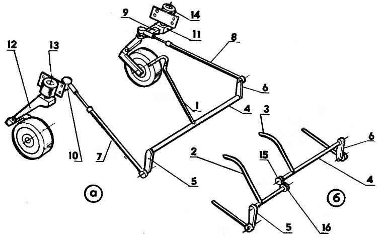 Р и с. 3. Система рулевого управления мотомобилем (А — с помощью одной рукоятки, Б — с помощью двух рукояток)