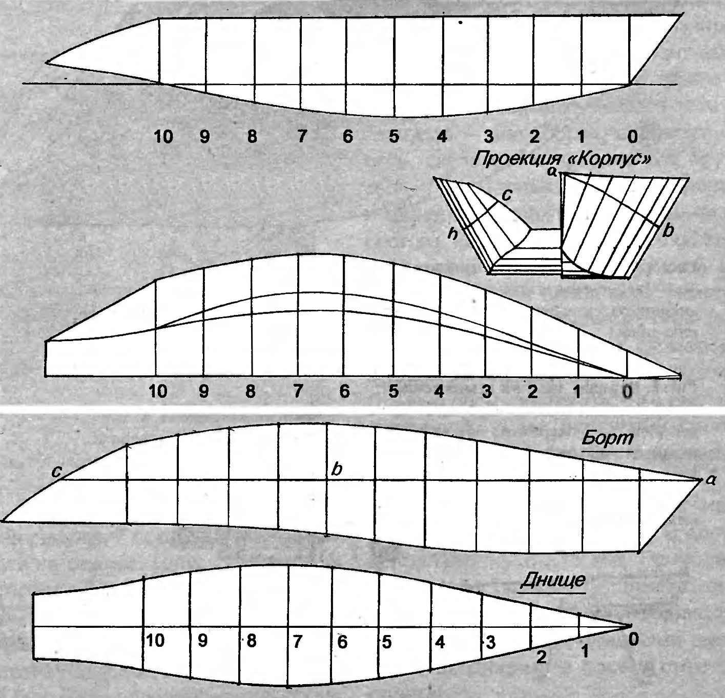 Рис. 4. Теоретический чертёж и развёртки бортов и днища