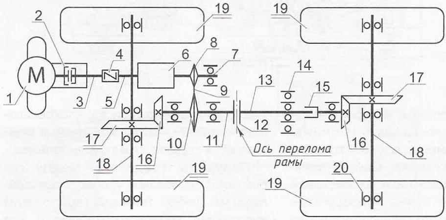 """3 - выходной вал силового агрегата.  4—упругая (эластичная) муфта (от мотоцикла  """"Урал """")."""