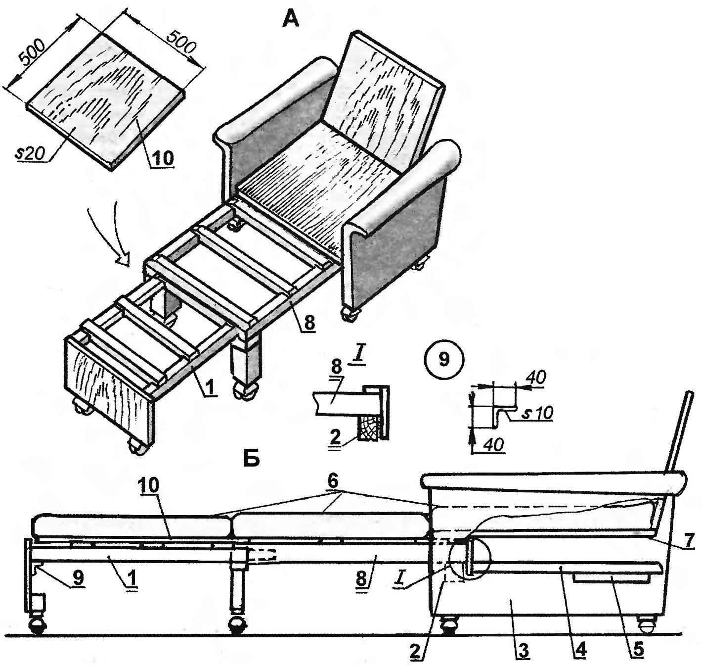 Рис. 1. Кресло в положении «кровать» (А—без подушек, Б — с уложенными подушками)