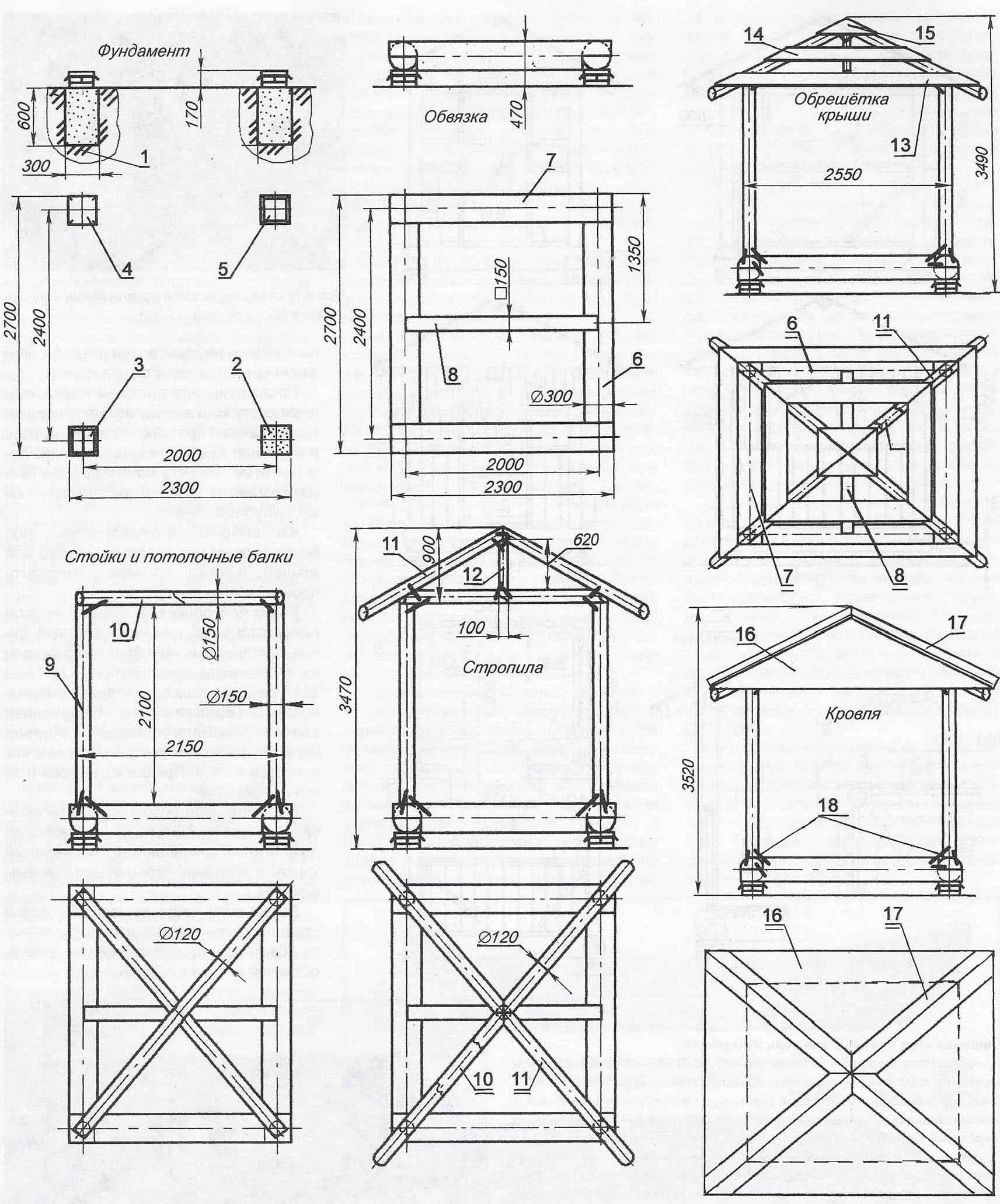 Устройство каркаса (обвязки, угловых стоек, потолочных балок), крыши и кровли