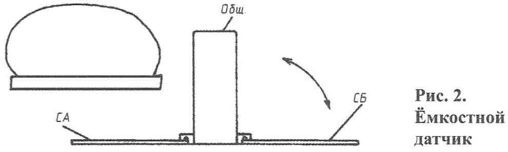 Fig. 2. Capacitive sensor