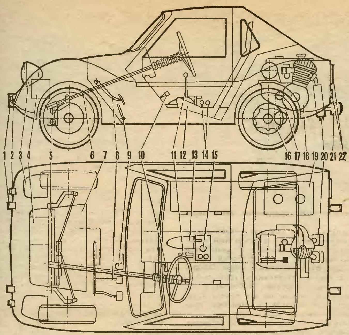 Fig. 2. The layout of the car
