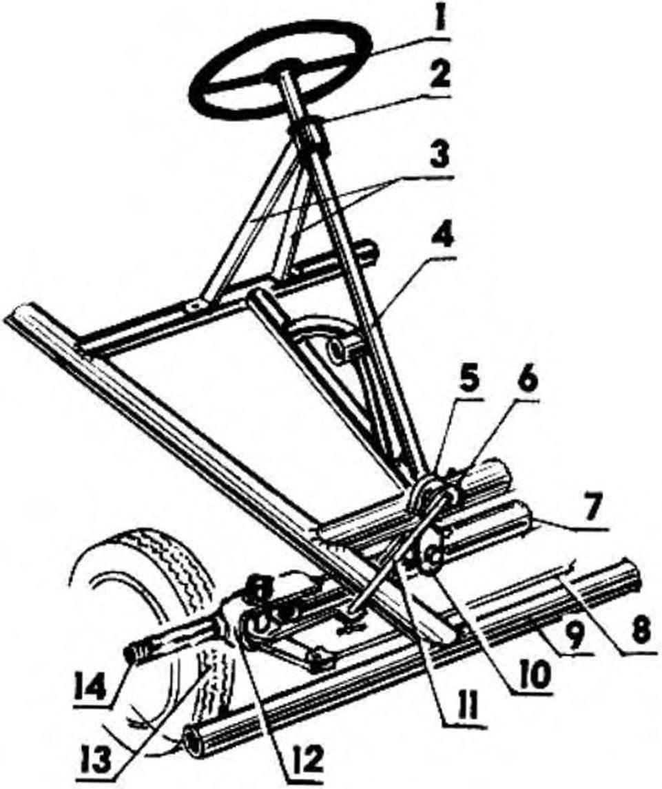 Как сделать рулевой механизм